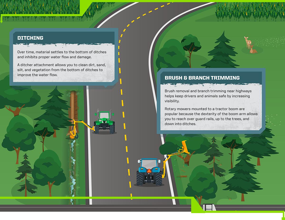 DiamondMowers_RoadsideMaint_Ditching_TreeTrimming