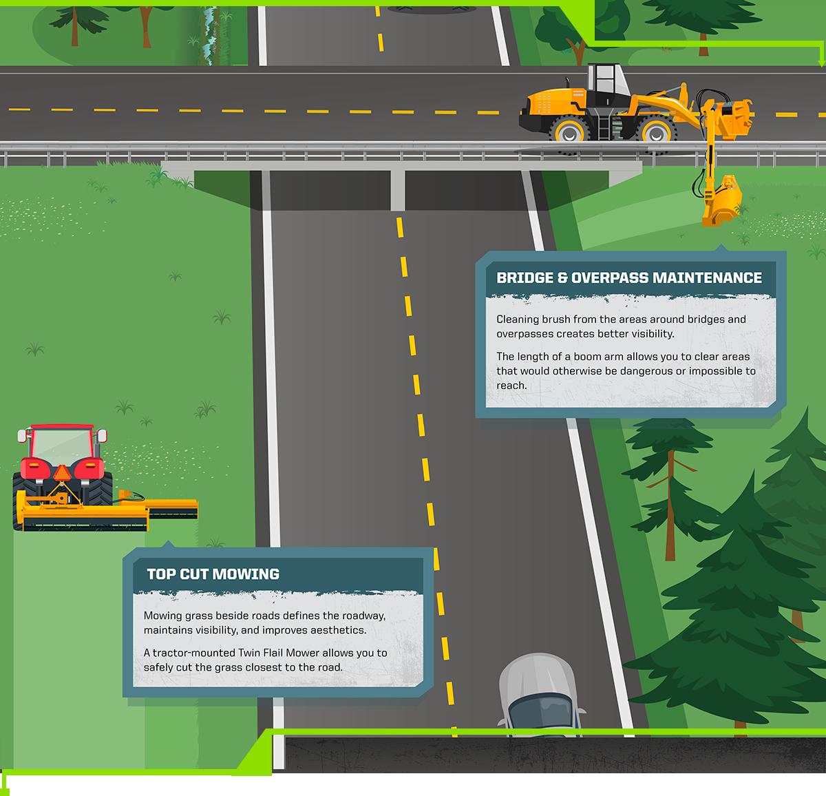 DiamondMowers_RoadsideMaint_Overpass_TopCutMowing