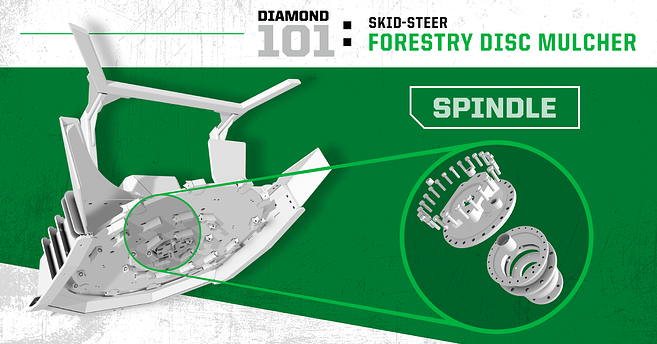 Skid-Steer Forestry Disc Mulcher - Spindle
