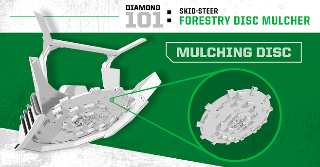 Skid-Steer Forestry Disc Mulcher - Mulching Disc