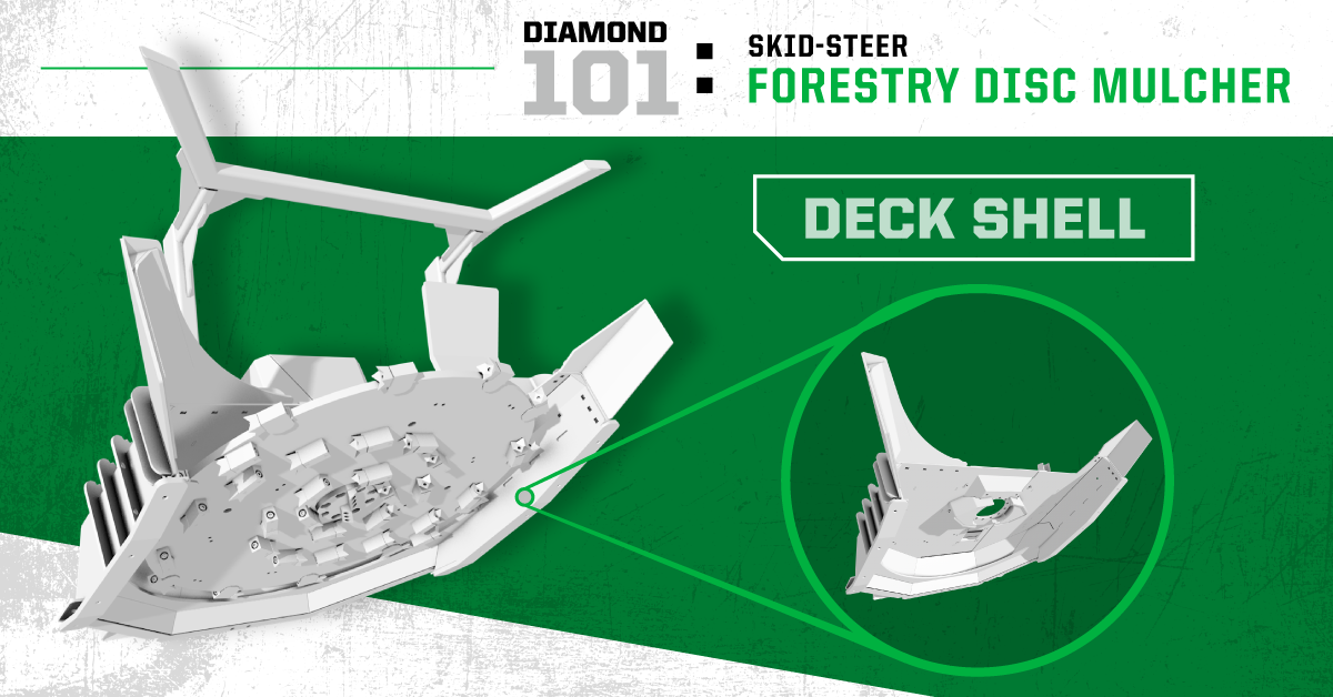 ss-forestry-disc-shell_blog-banner_1200x628_v1