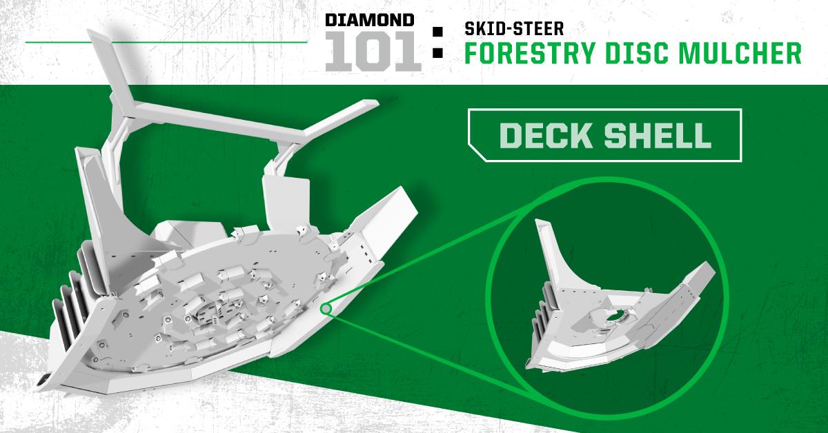 ss-forestry-disc-shell_blog-banner_1200x628_v1